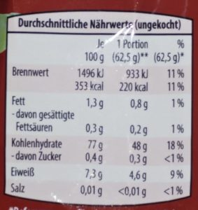Naehrwerte Kalorien